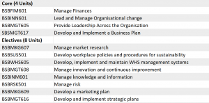 Wall Street College Manage Finance